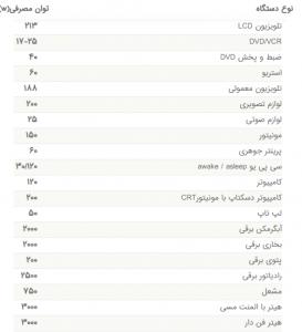 lement power list3
